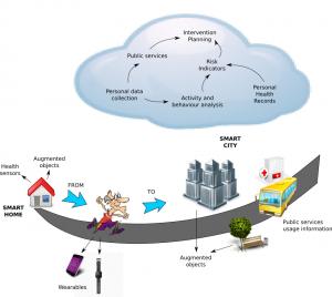 proposal-diagram-1